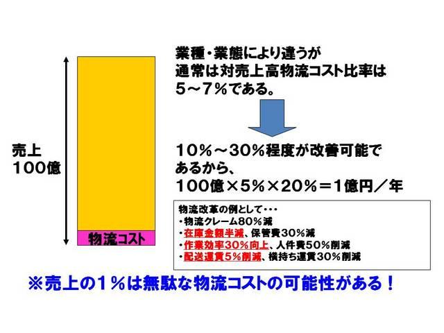 002物流改革の効果.jpg