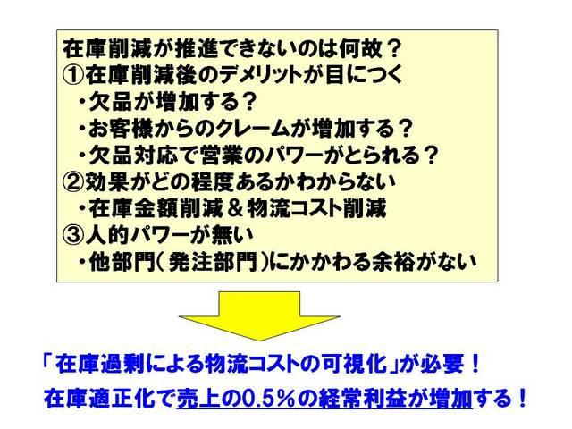 013在庫改革の動機付け.jpg