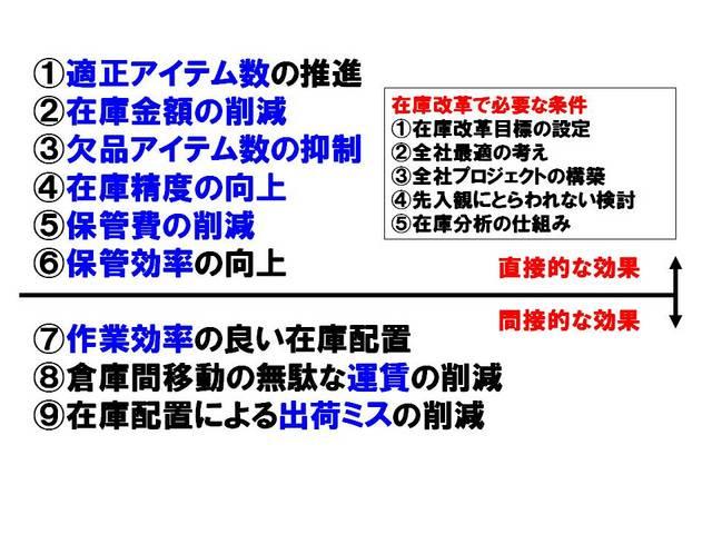 015在庫改革の目的.jpg