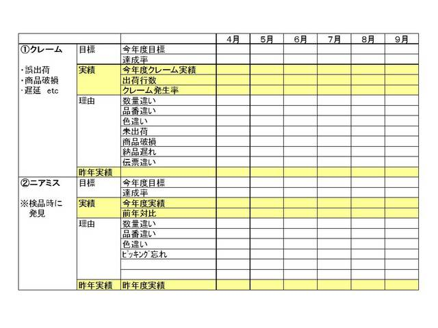037クレーム管理表の活用.jpg