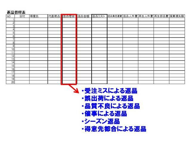 ?051返品運賃の削減.jpg