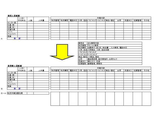 047人員配置計画の立案.jpg